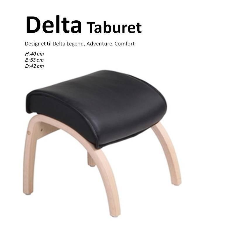 Delta Taburet